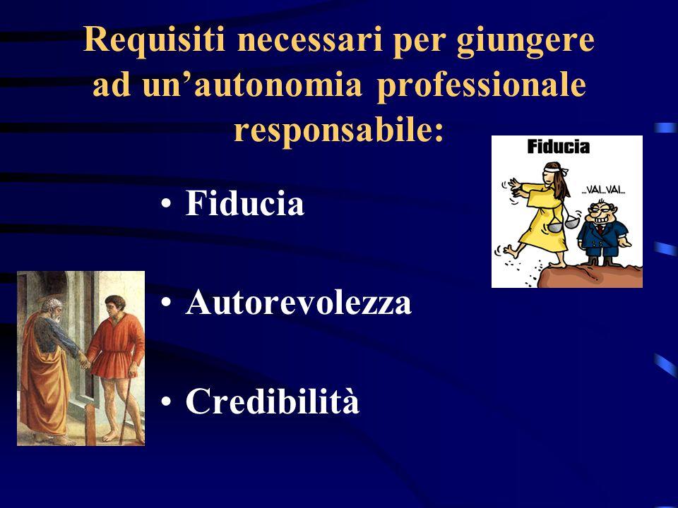 Requisiti necessari per giungere ad un'autonomia professionale responsabile: