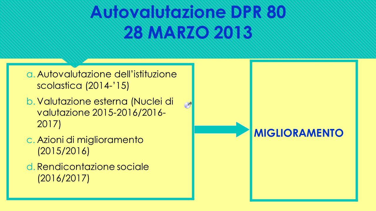 Autovalutazione DPR 80 28 MARZO 2013