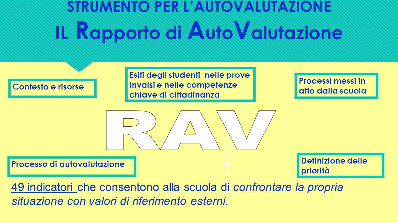 STRUMENTO PER L'AUTOVALUTAZIONE IL Rapporto di AutoValutazione