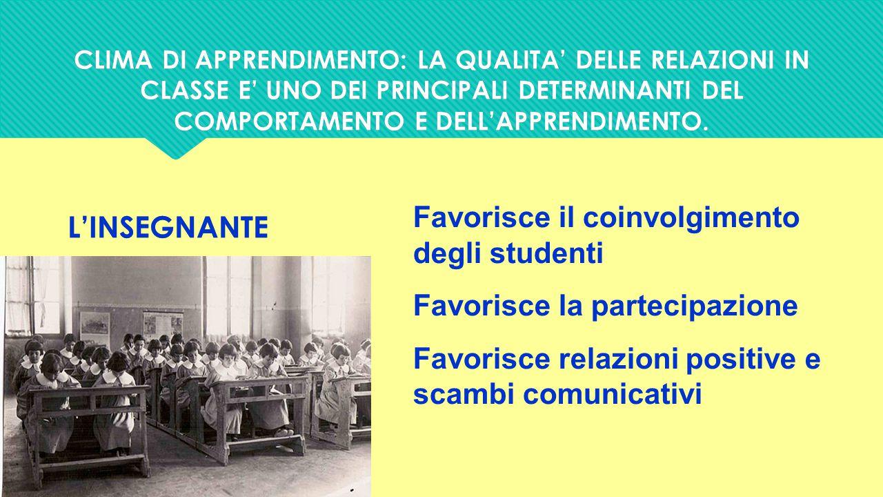 Favorisce il coinvolgimento degli studenti Favorisce la partecipazione