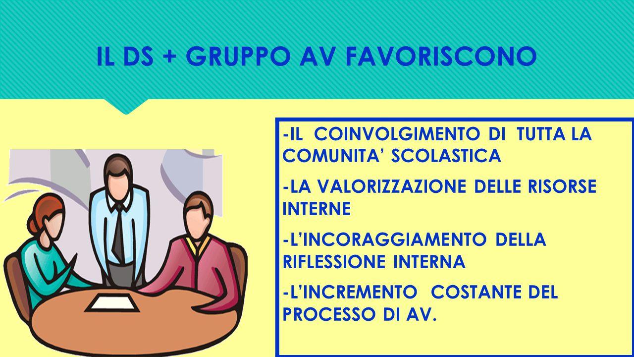 IL DS + GRUPPO AV FAVORISCONO