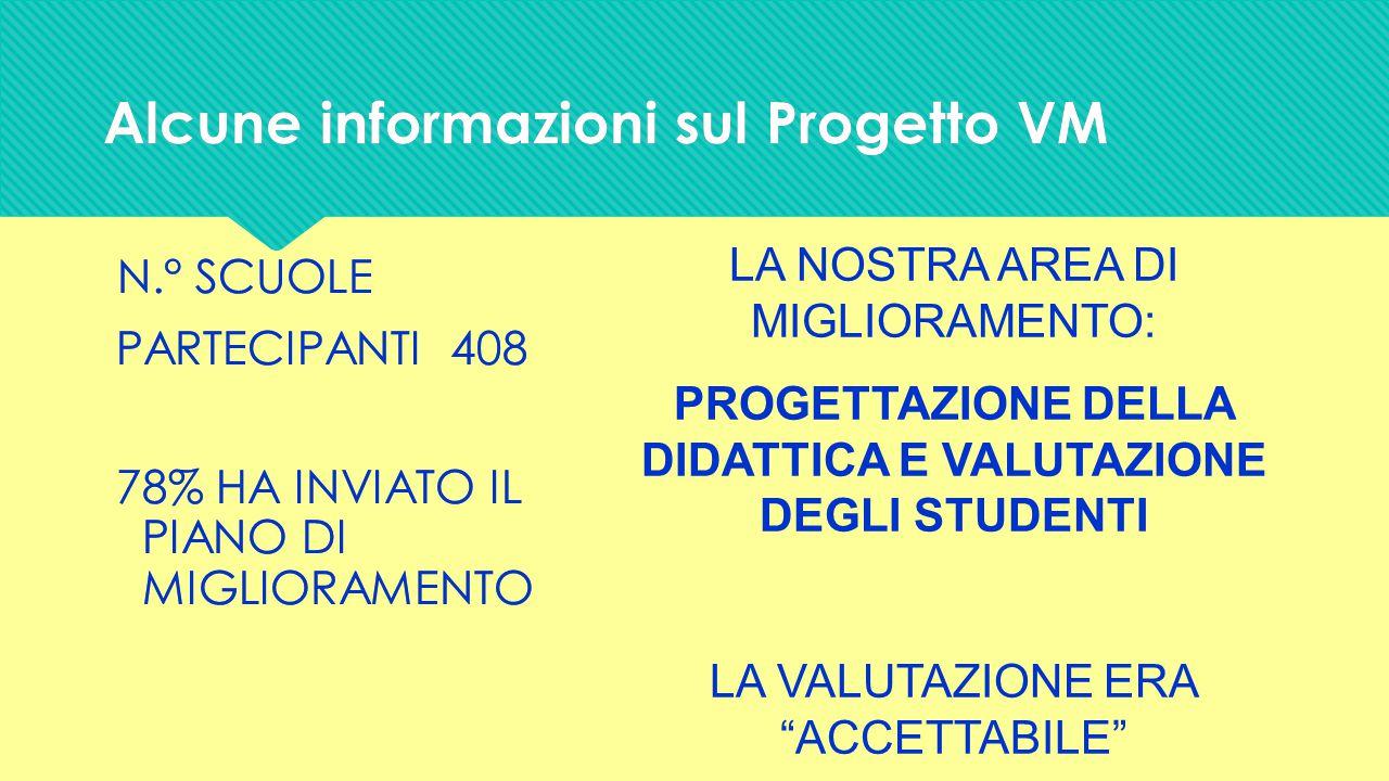 Alcune informazioni sul Progetto VM