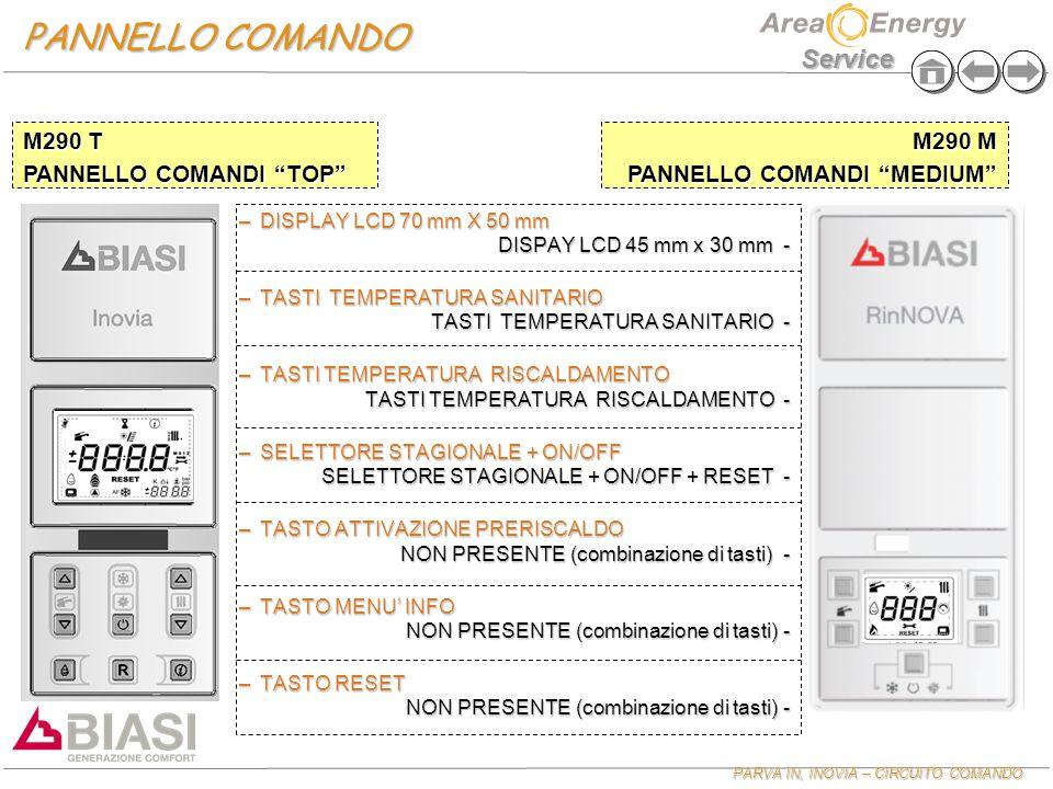 PANNELLO COMANDO M290 T PANNELLO COMANDI TOP M290 M