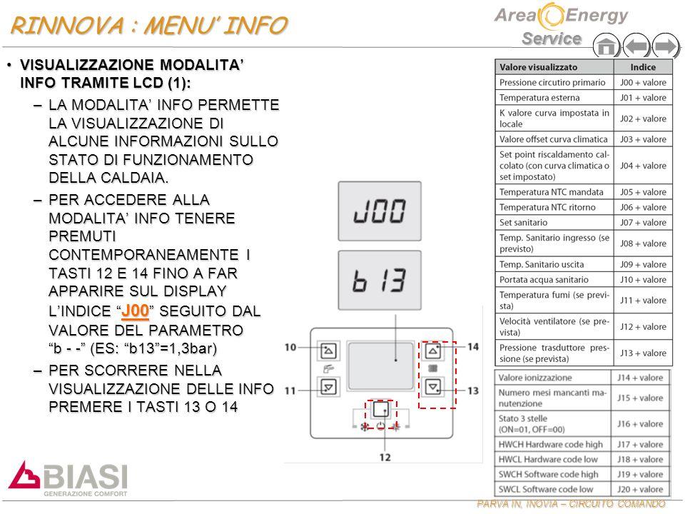 RINNOVA : MENU' INFO VISUALIZZAZIONE MODALITA' INFO TRAMITE LCD (1):
