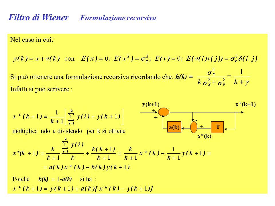 Filtro di Wiener Formulazione recorsiva