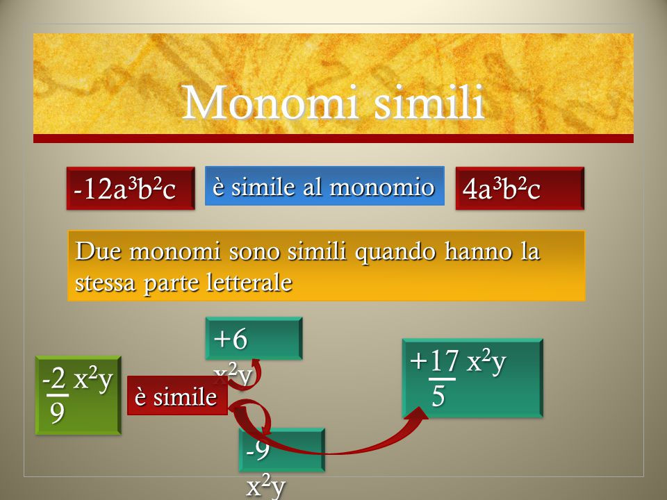 Monomi simili -12a3b2c 4a3b2c +6 x2y +17 x2y 5 -2 x2y 9 -9 x2y