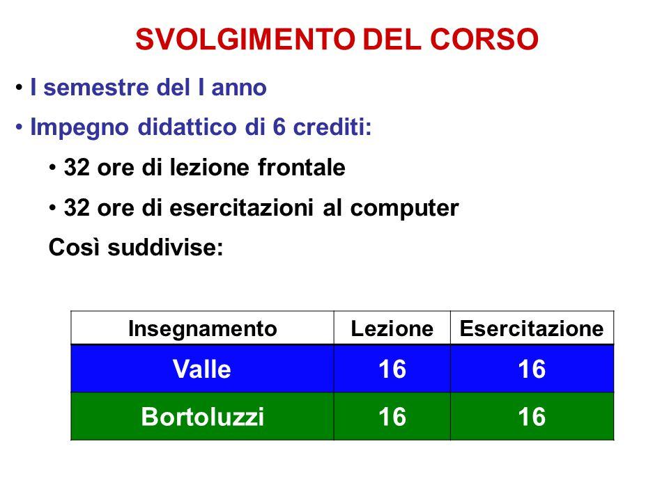SVOLGIMENTO DEL CORSO Valle 16 Bortoluzzi I semestre del I anno