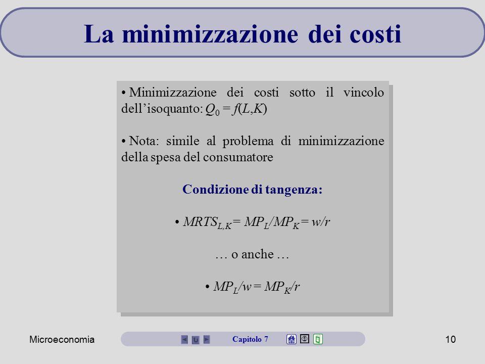La minimizzazione dei costi Condizione di tangenza:
