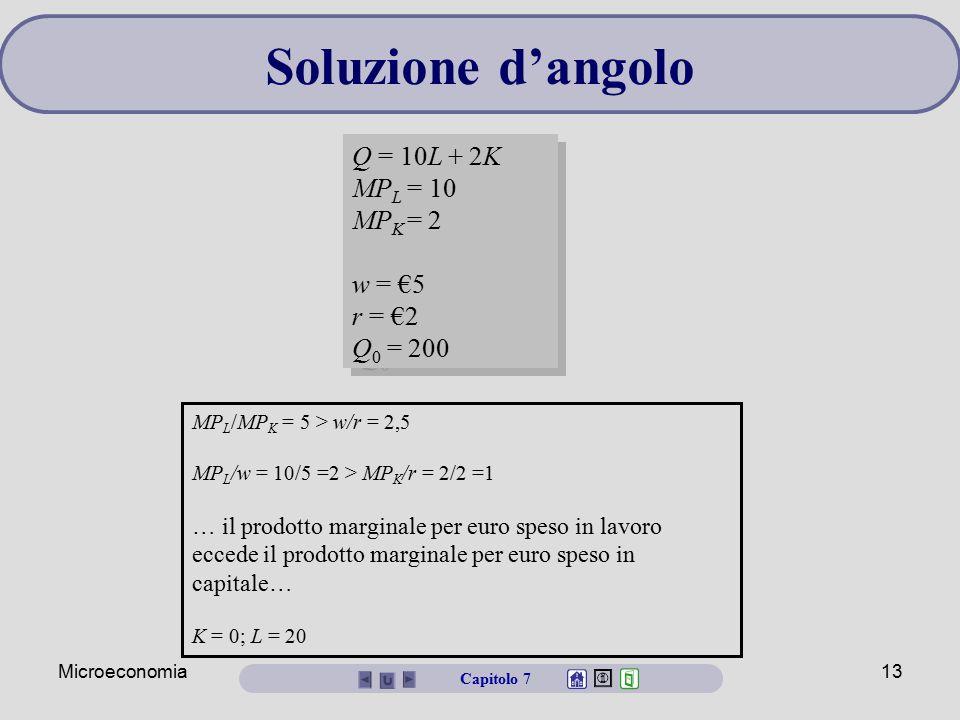 Soluzione d'angolo Q = 10L + 2K MPL = 10 MPK = 2 w = €5 r = €2