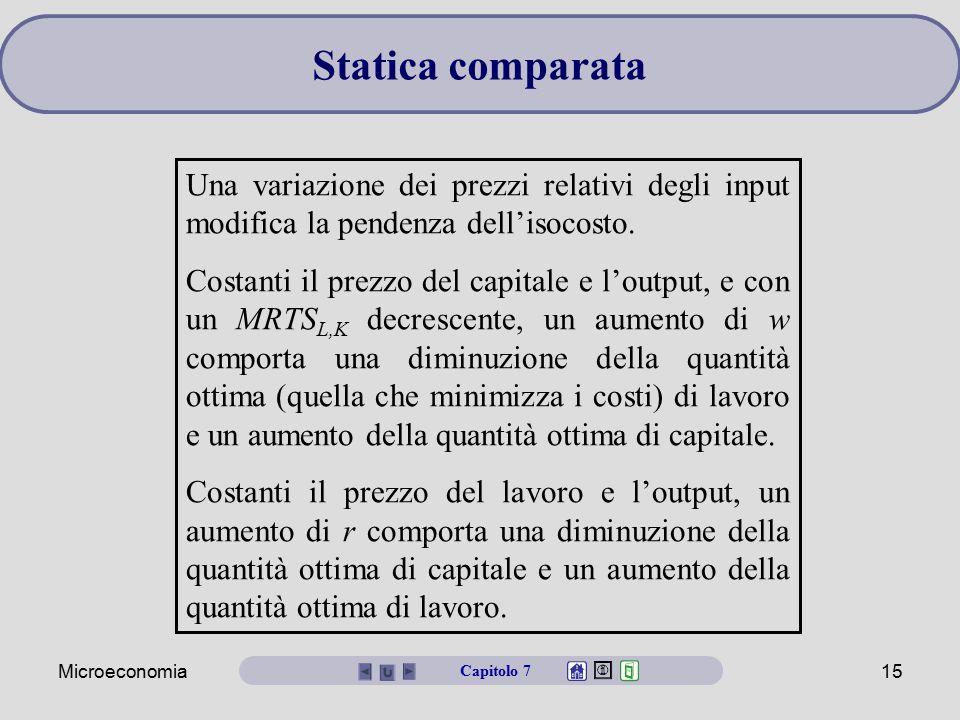 Statica comparata Una variazione dei prezzi relativi degli input modifica la pendenza dell'isocosto.