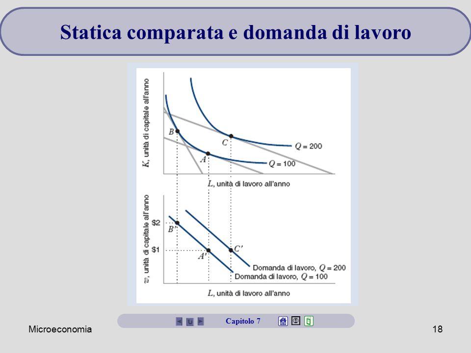 Statica comparata e domanda di lavoro