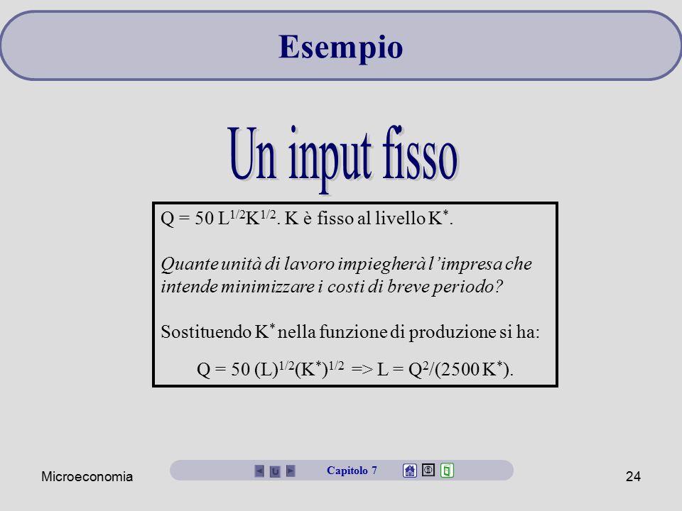 Q = 50 (L)1/2(K*)1/2 => L = Q2/(2500 K*).