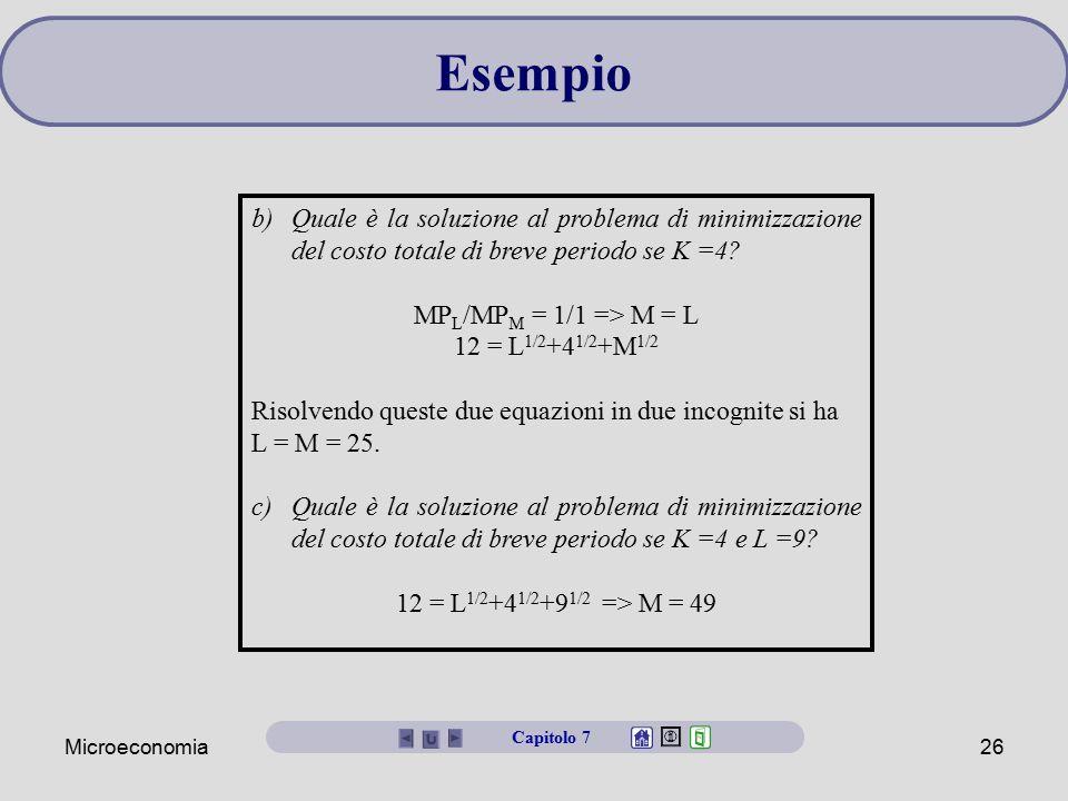 Esempio Quale è la soluzione al problema di minimizzazione del costo totale di breve periodo se K =4
