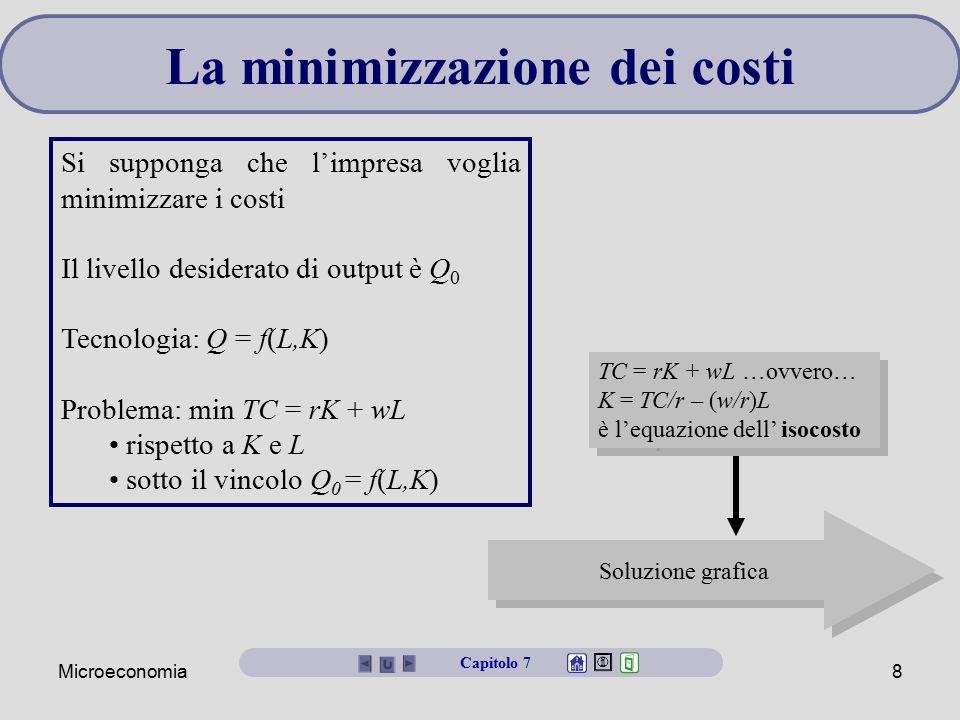 La minimizzazione dei costi