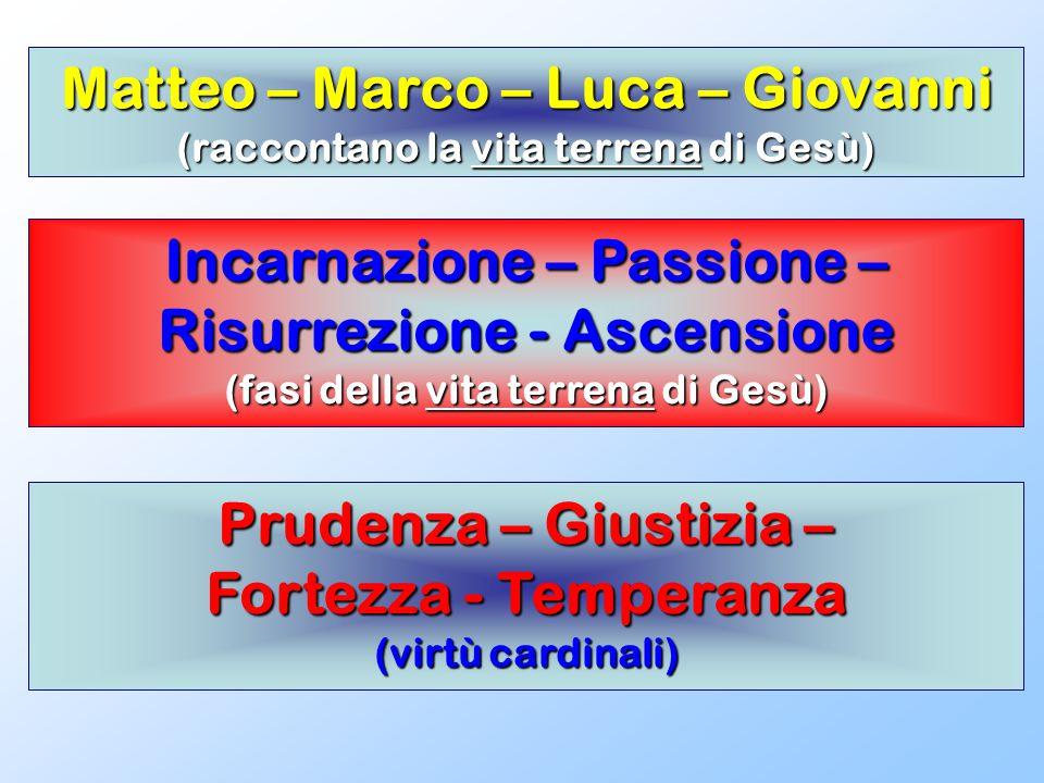 Matteo – Marco – Luca – Giovanni