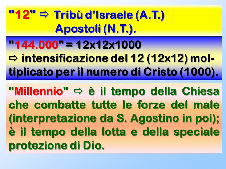 12  Tribù d Israele (A.T.) Apostoli (N.T.). 144.000 = 12x12x1000
