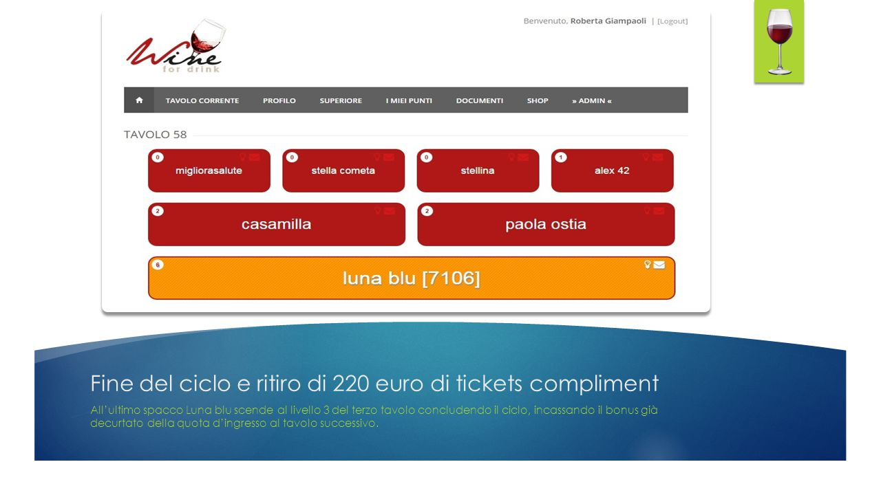 Fine del ciclo e ritiro di 220 euro di tickets compliment