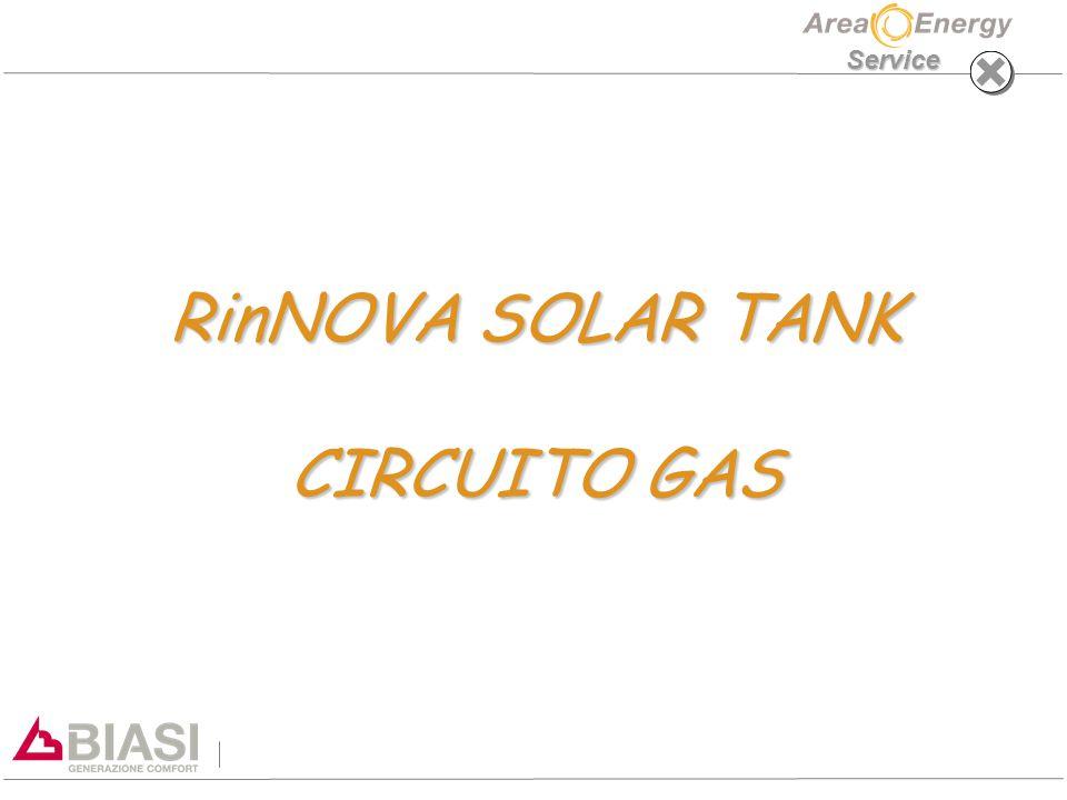 RinNOVA SOLAR TANK CIRCUITO GAS