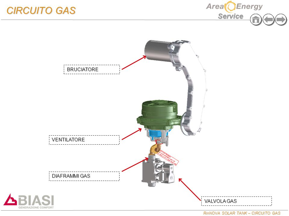 CIRCUITO GAS BRUCIATORE VENTILATORE DIAFRAMMI GAS VALVOLA GAS