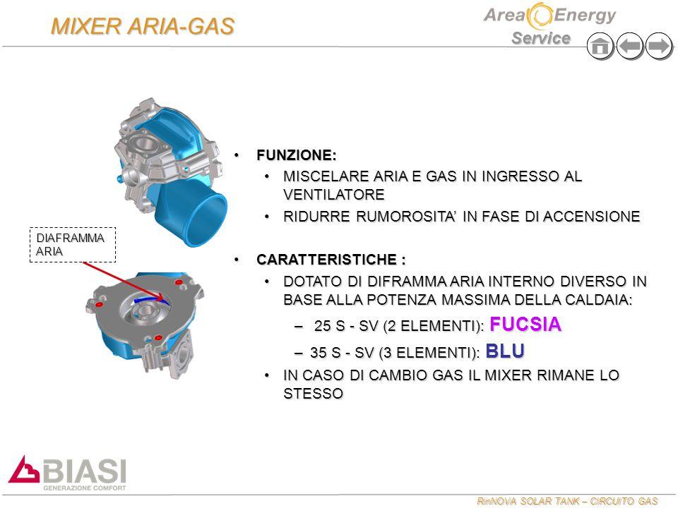 MIXER ARIA-GAS FUNZIONE: