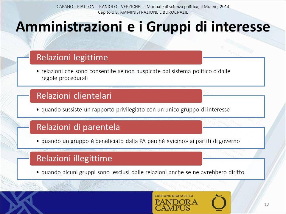 Amministrazioni e i Gruppi di interesse