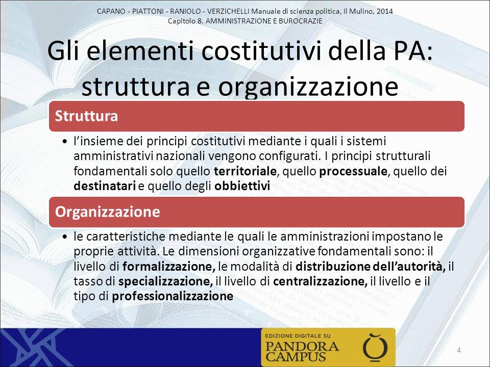 Gli elementi costitutivi della PA: struttura e organizzazione