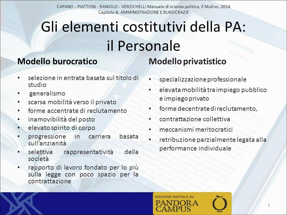 Gli elementi costitutivi della PA: il Personale