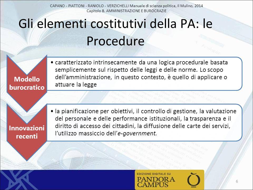 Gli elementi costitutivi della PA: le Procedure