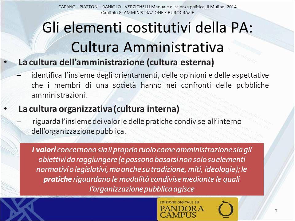 Gli elementi costitutivi della PA: Cultura Amministrativa