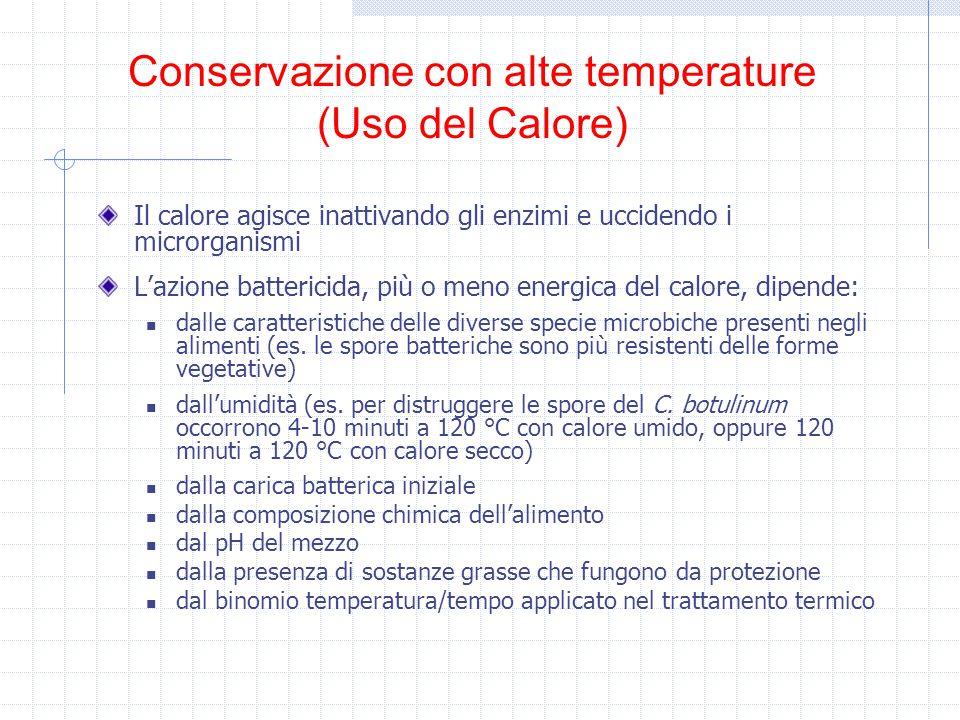Conservazione con alte temperature (Uso del Calore)