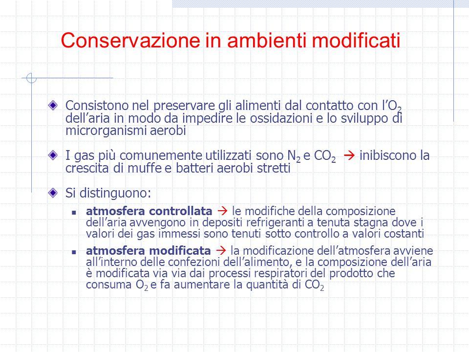 Conservazione in ambienti modificati
