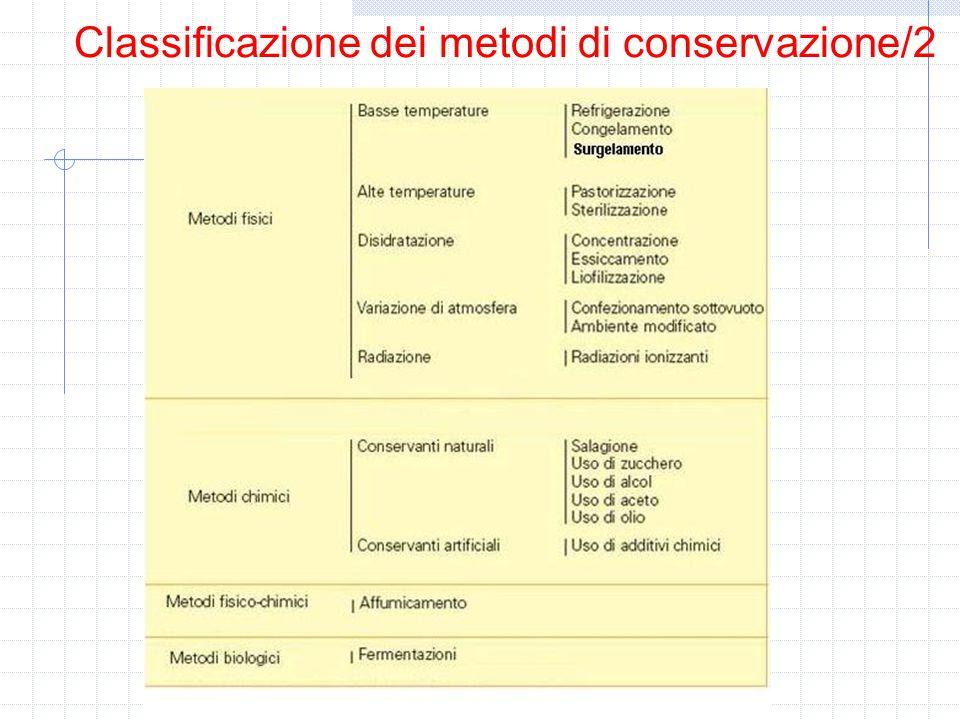 Classificazione dei metodi di conservazione/2
