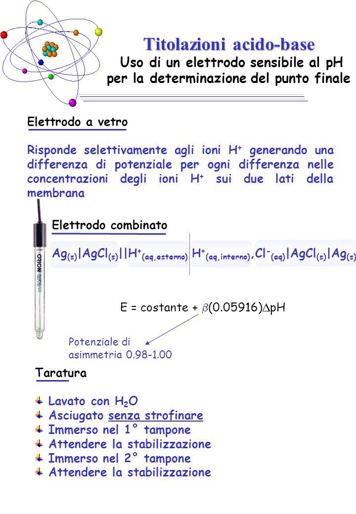 Titolazioni acido-base Uso di un elettrodo sensibile al pH per la determinazione del punto finale