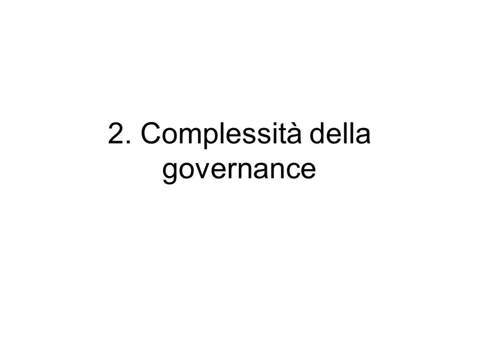 2. Complessità della governance
