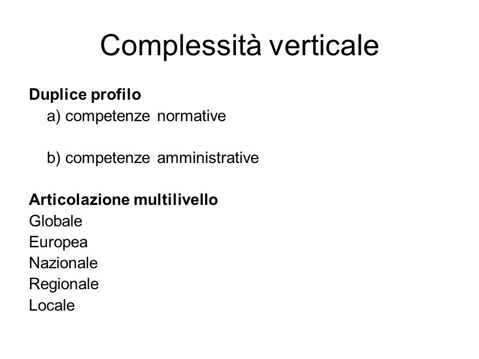 Complessità verticale