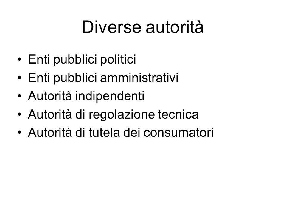 Diverse autorità Enti pubblici politici Enti pubblici amministrativi