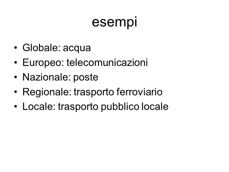 esempi Globale: acqua Europeo: telecomunicazioni Nazionale: poste
