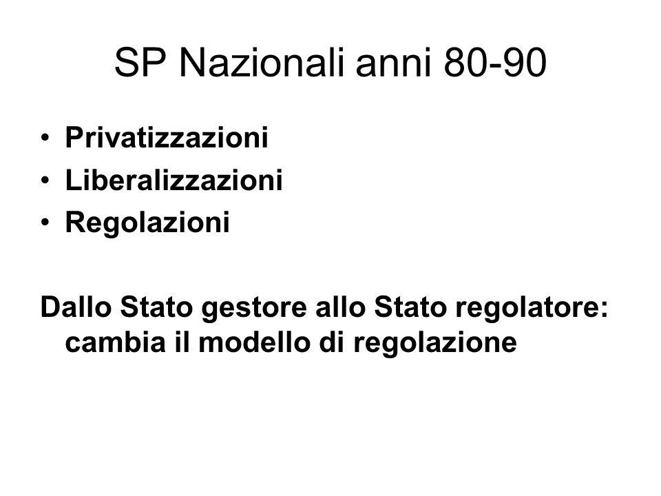 SP Nazionali anni 80-90 Privatizzazioni Liberalizzazioni Regolazioni