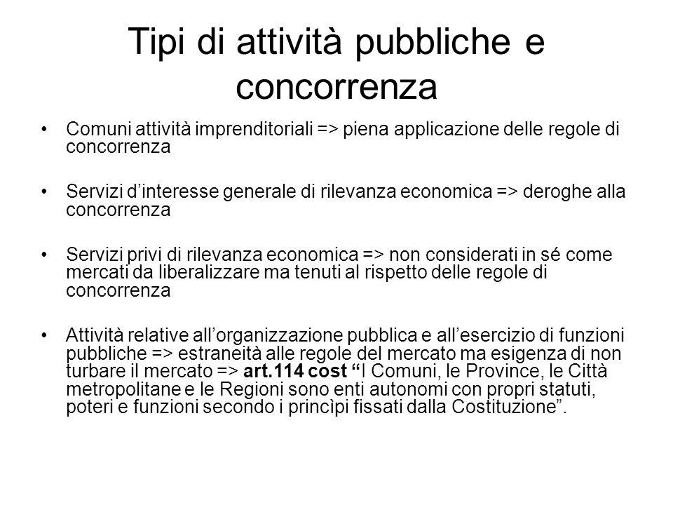 Tipi di attività pubbliche e concorrenza