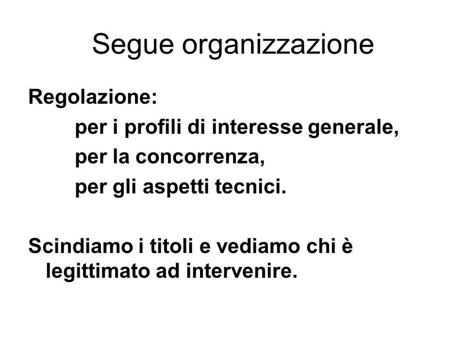 Segue organizzazione Regolazione: per i profili di interesse generale,