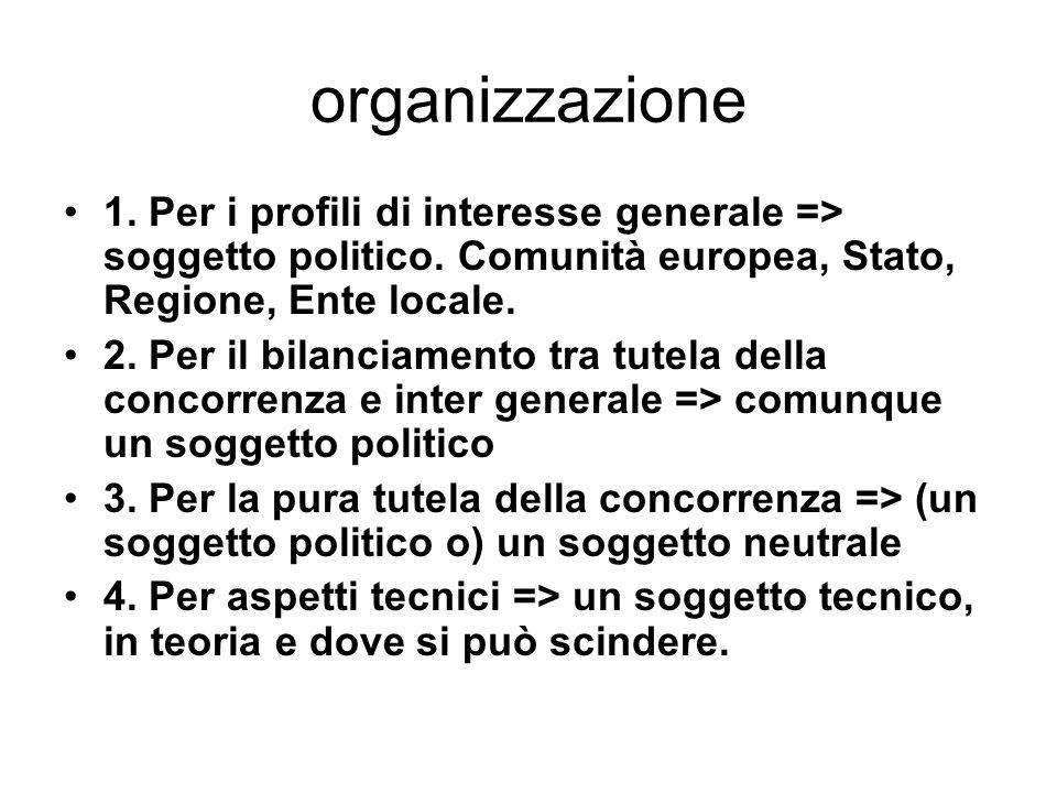organizzazione 1. Per i profili di interesse generale => soggetto politico. Comunità europea, Stato, Regione, Ente locale.