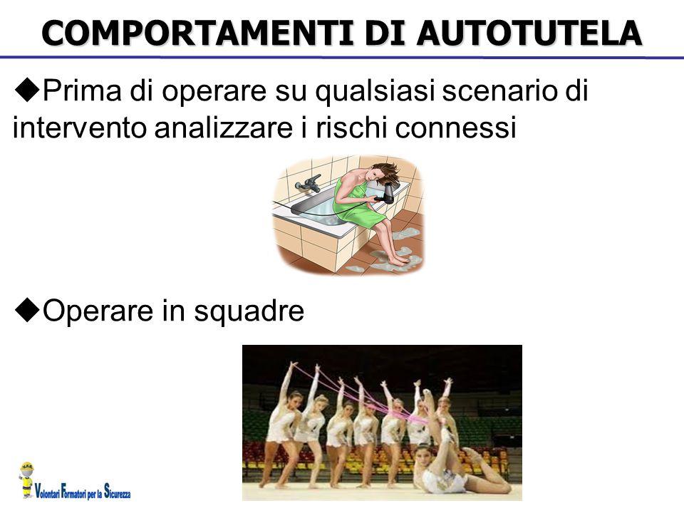 COMPORTAMENTI DI AUTOTUTELA