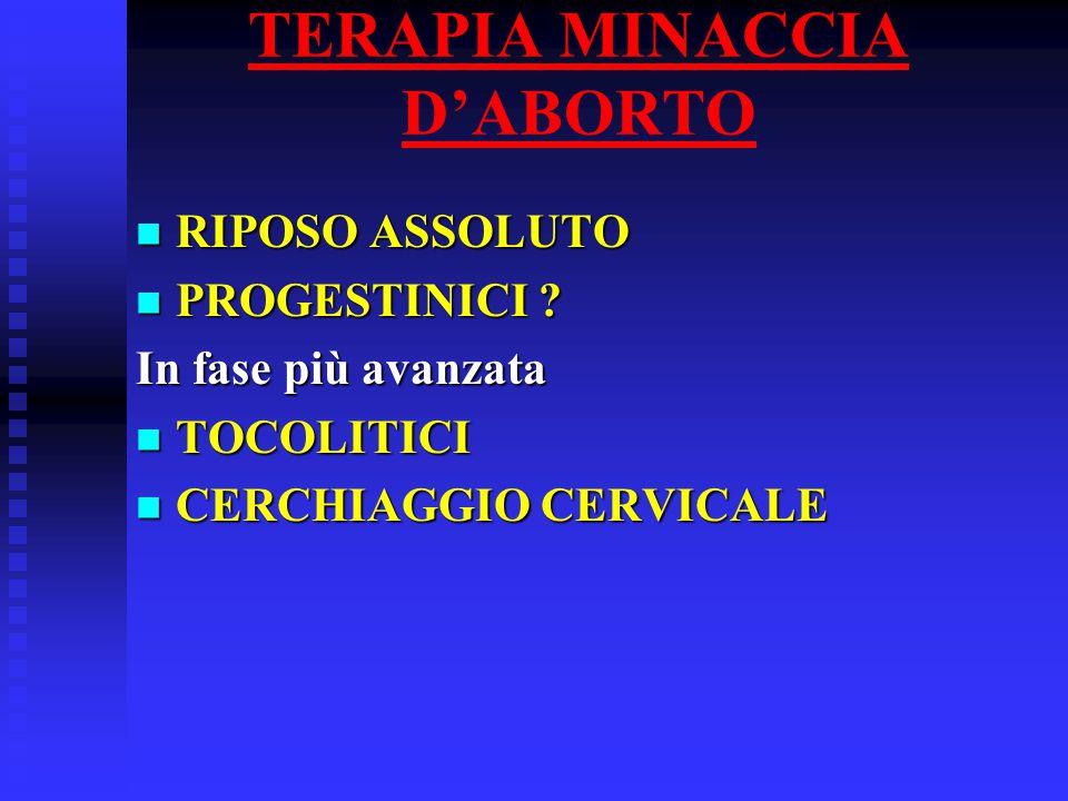 TERAPIA MINACCIA D'ABORTO