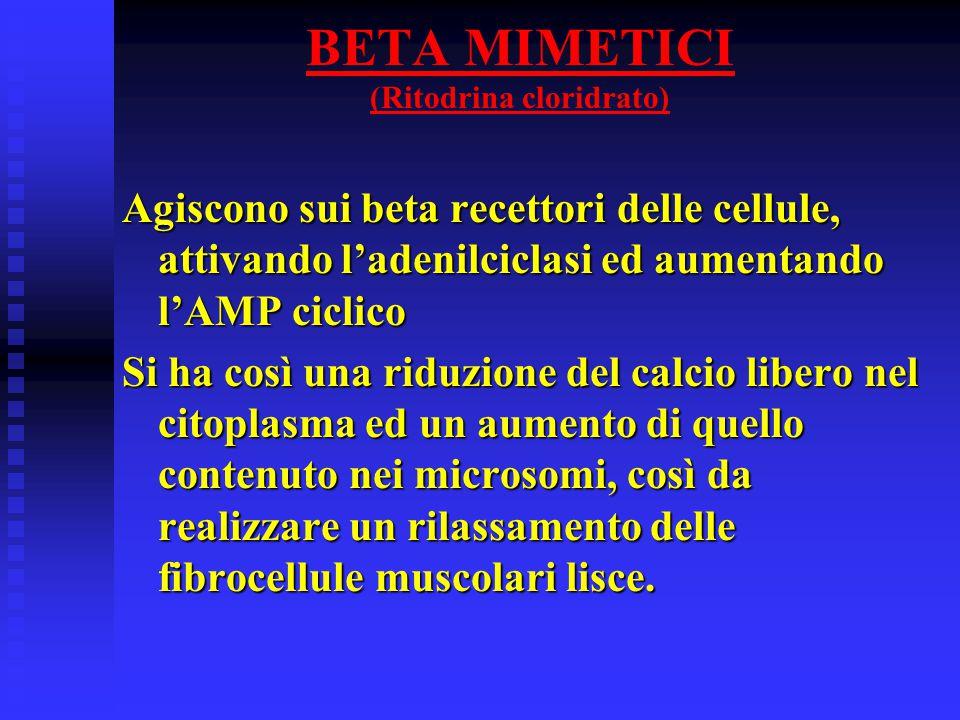 BETA MIMETICI (Ritodrina cloridrato)