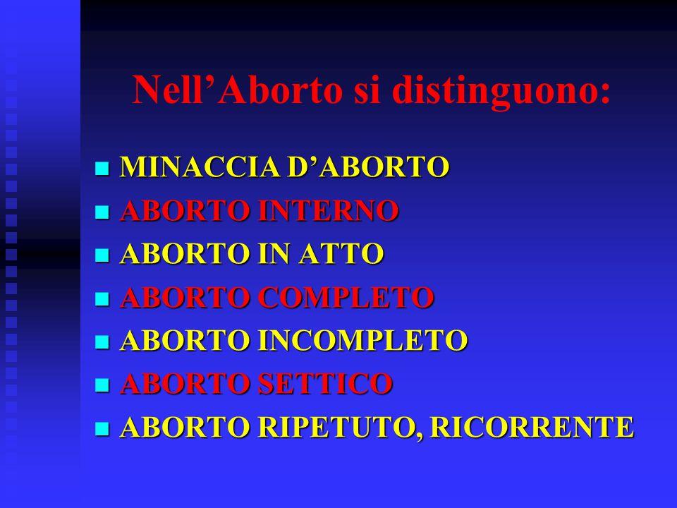 Nell'Aborto si distinguono:
