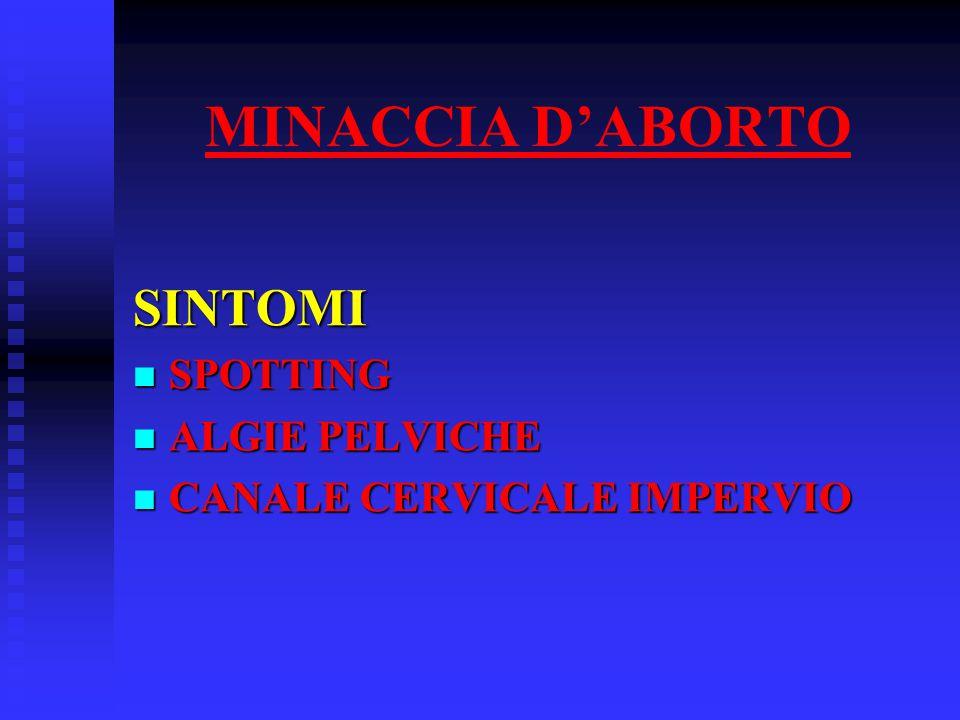 MINACCIA D'ABORTO SINTOMI SPOTTING ALGIE PELVICHE