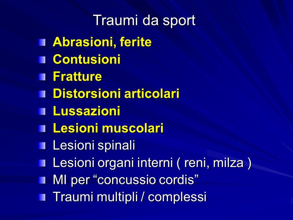 Traumi da sport Abrasioni, ferite Contusioni Fratture