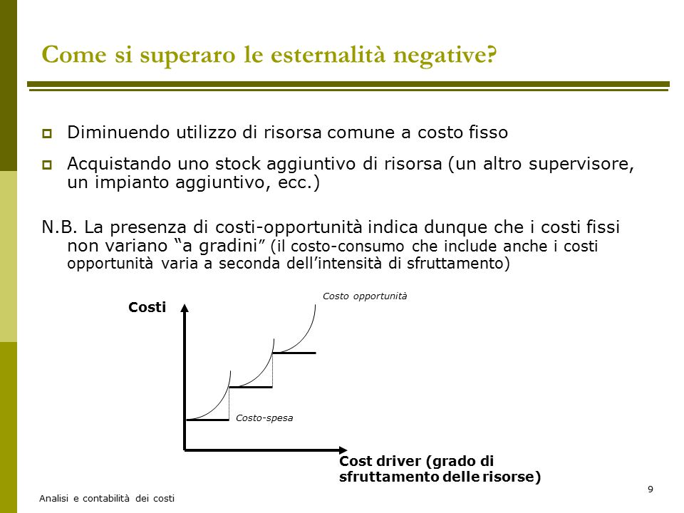 Come si superaro le esternalità negative