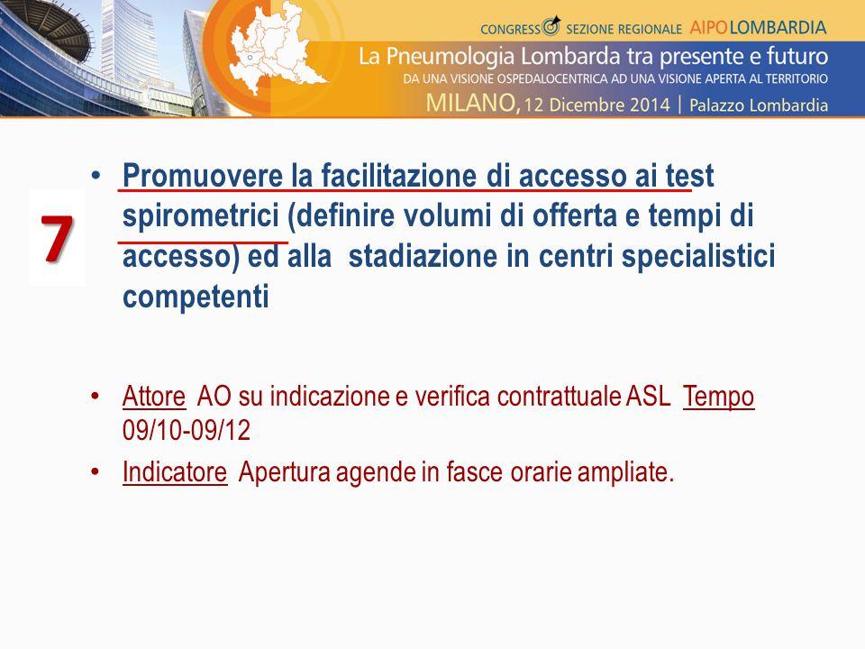 Promuovere la facilitazione di accesso ai test spirometrici (definire volumi di offerta e tempi di accesso) ed alla stadiazione in centri specialistici competenti