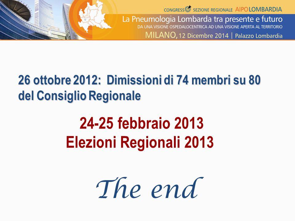 The end 24-25 febbraio 2013 Elezioni Regionali 2013